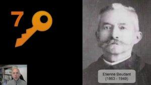 Les 7 clés de l'équitation d'Etienne Beudant